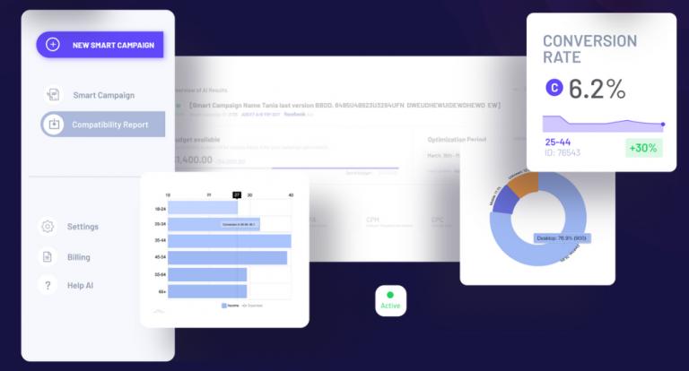 Adext Audience Optimization Platform