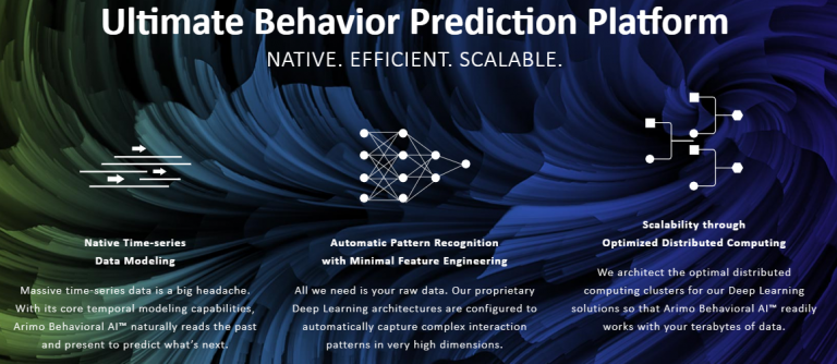 Arimo Behavior Prediction Platform