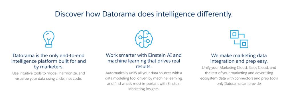 Datorama AI features