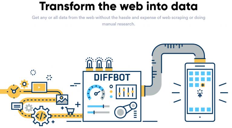 Diffbot Transform Web Into Data