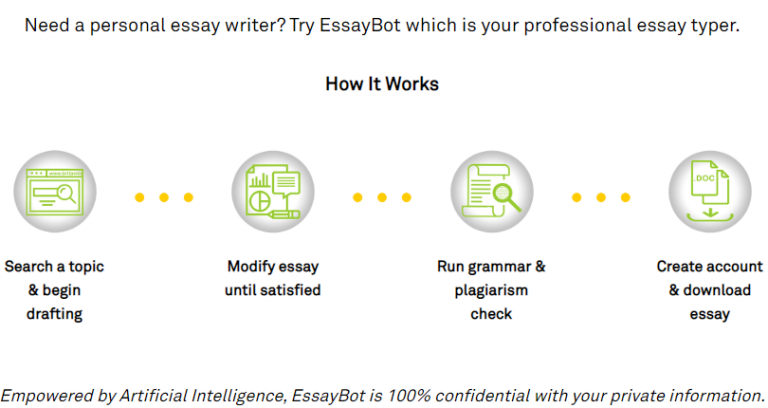EssayBot How It Works
