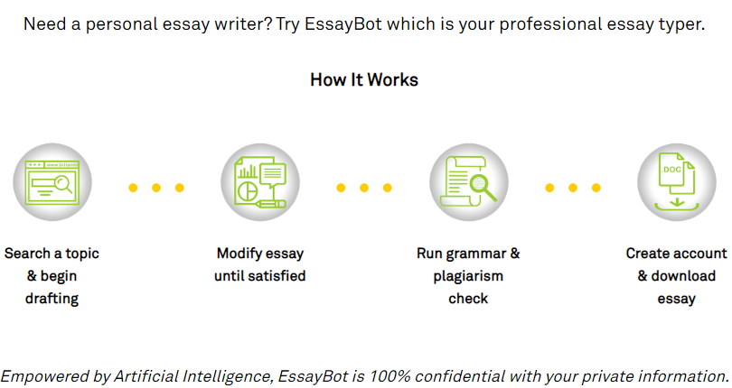EssayBot process