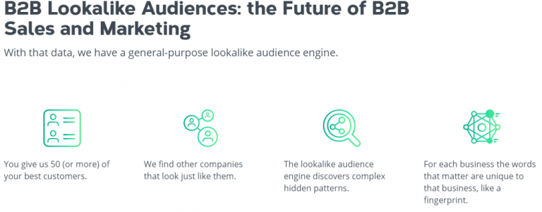 Lead Crunch Lookalike Audience Engine