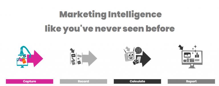 Pathmatics Marketing Intelligence Platform