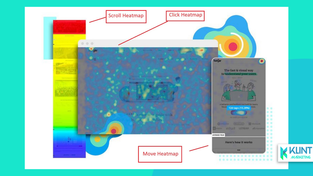 heat map of landing page