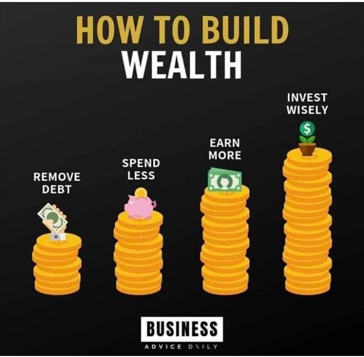 Business and Entrepreneurship Facebook Logo