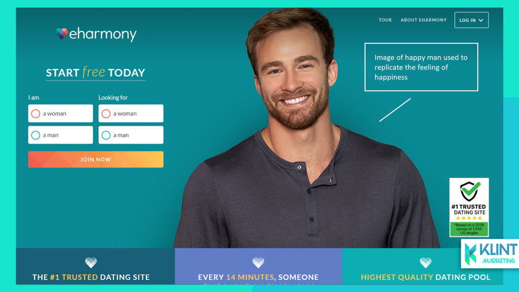 use smiling people on your landing pages