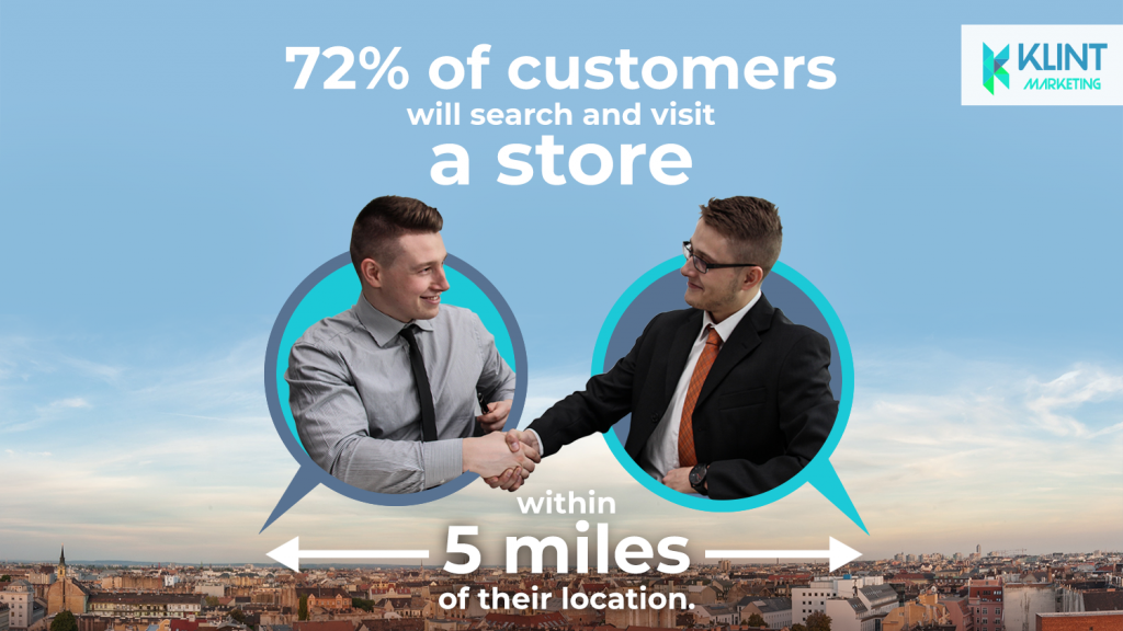 72% customers search store nearby, picture by Klint Marketing
