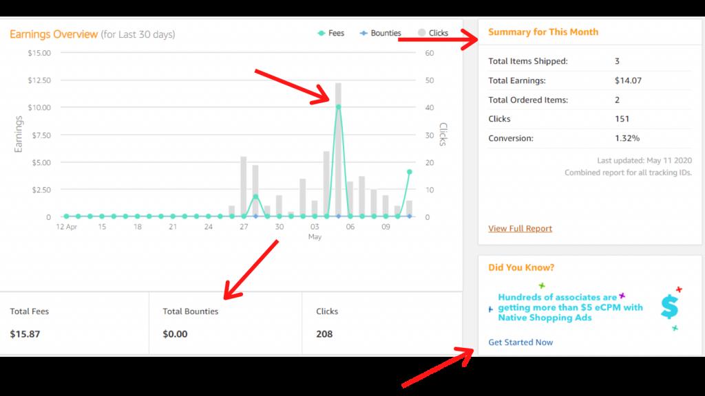 amazon influencer  earnings chart