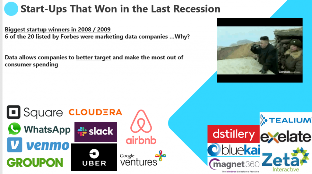 Startups that won in the last recession