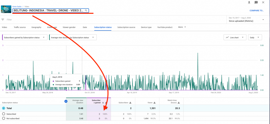 YT Analytics Instruction picture
