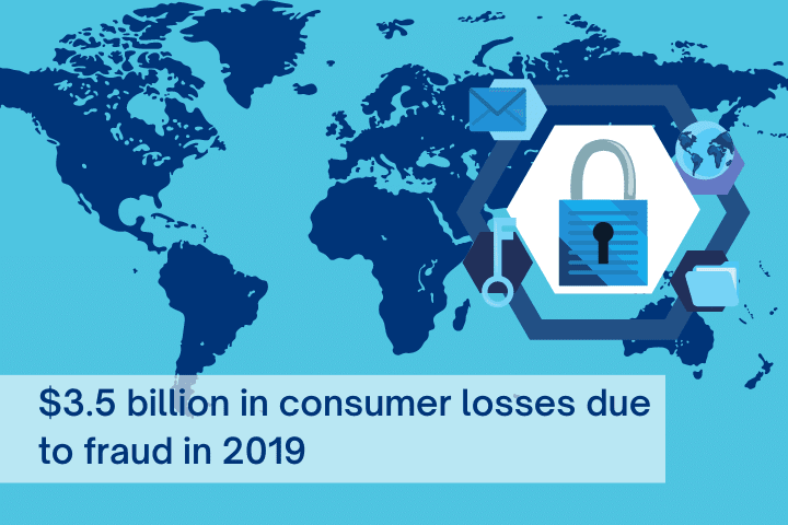 Consumer identity theft and cybercrime statistics from 2019