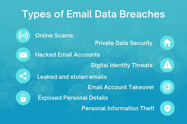Email data breaches come in many forms.