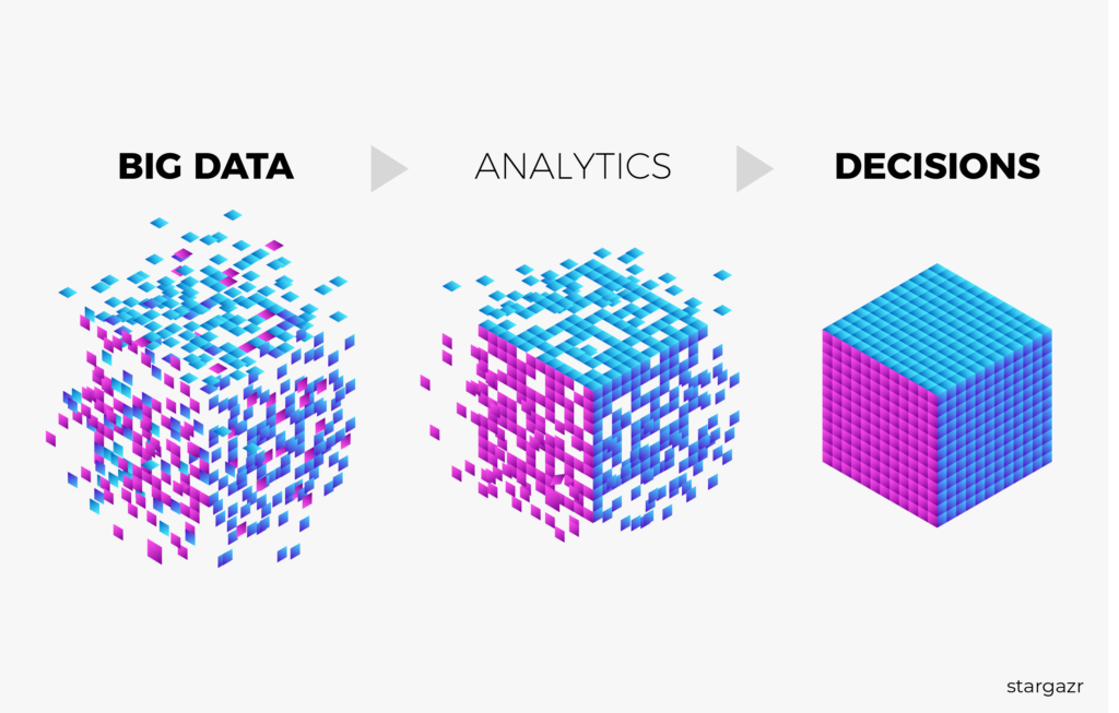 Illustration of how big data can be analyzed and then make decisions based on accurate results
