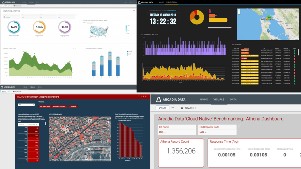 4 photos of arcadia's data different dashboard and options showing the capability of the platform