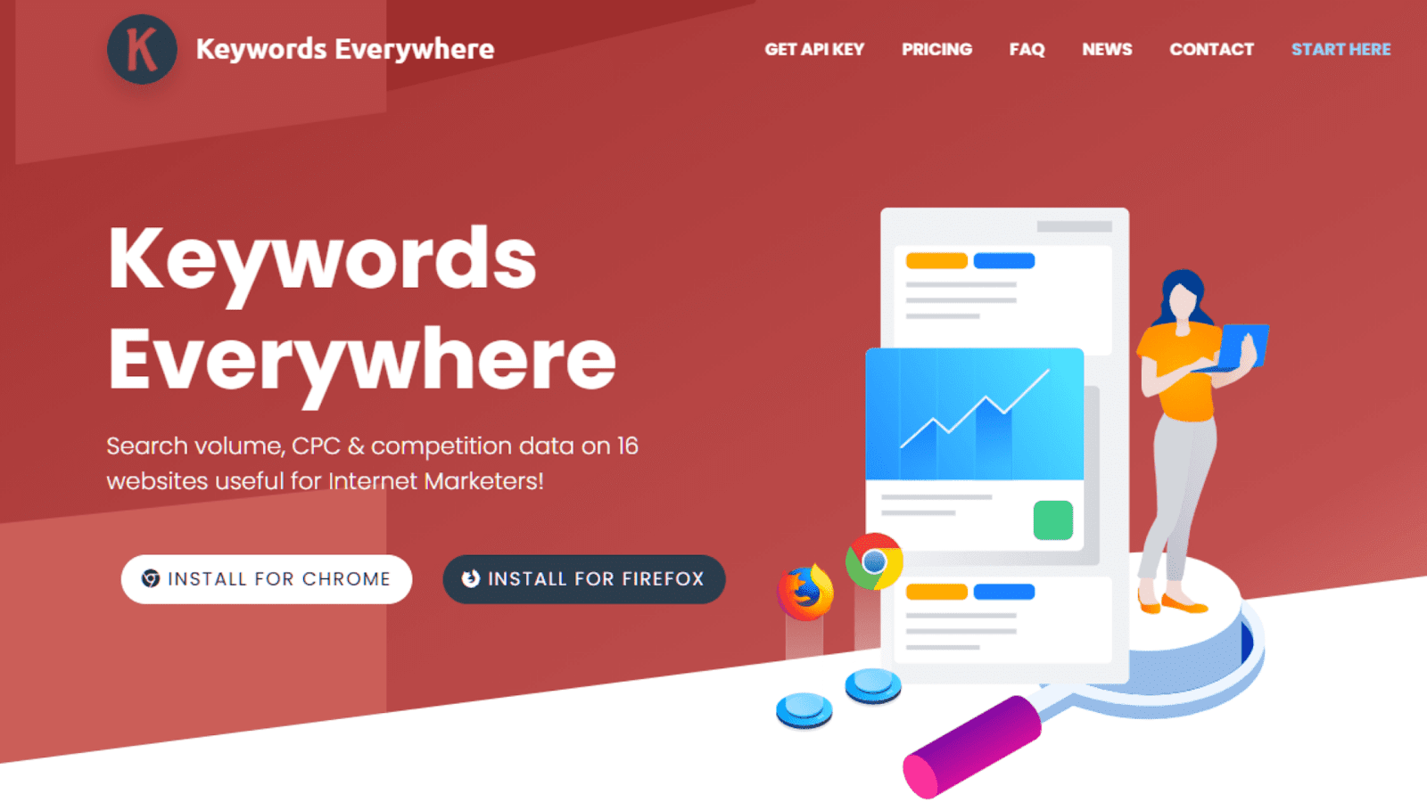 keyword research extension by Keywords Everywhere