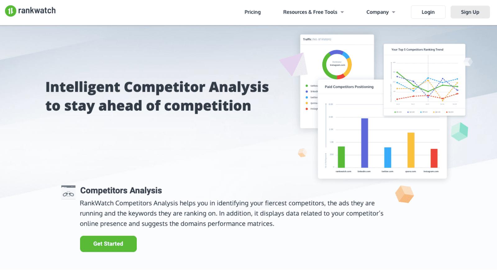 Intelligent Competitor Analysis page on Rankwatch