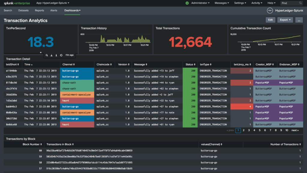 A photo of Splunk's platform