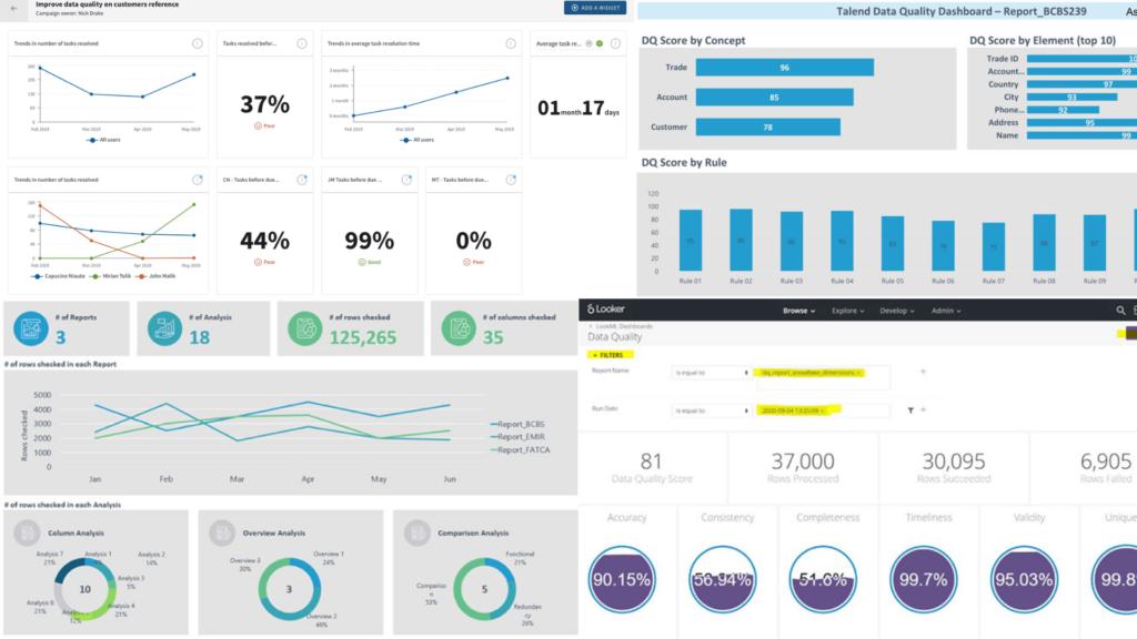 Talend's platform showing statistics and analyzed data