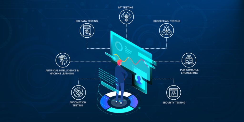 An illustrated image of a person standing in the middle of a navy blue background surrounded with automated software. The person is looking at the floating screen that gives him different automation tools: Automation Testing, Artificial Intelligence & Machine Learning, Big Data Testing, IoT Testing, Blockchain Testing, Performance Engineering, Security Testing.