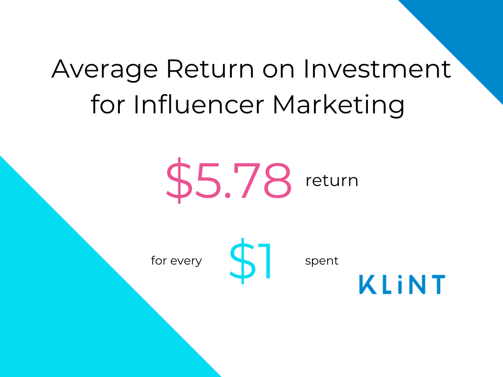 infographic showing average return on investment for influencer marketing