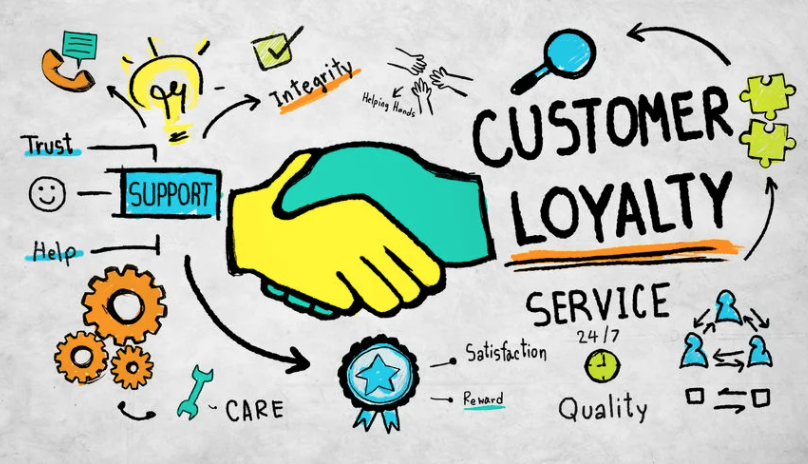 Infographic of two hands in yellow and green shaking in the middle of the image. On the right, the text in black says: Customer Loyalty.