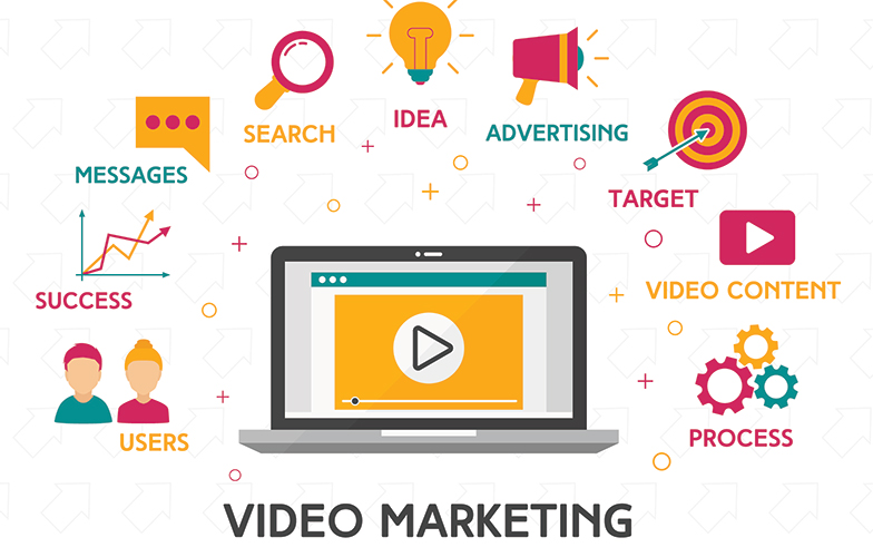 Infographic of a lap top with a video on in the middle of the image. Around the laptop there are nine different infographics and on the bottom a text saying: Video Marketing.