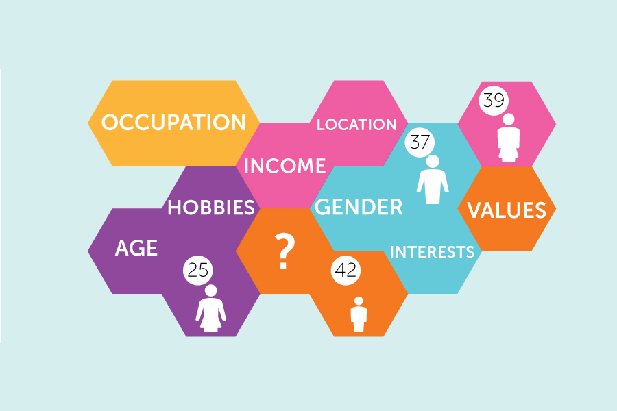 Infographic of demographic research.