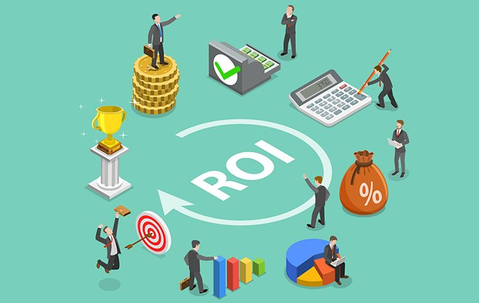 An illustration of steps for increased ROI.