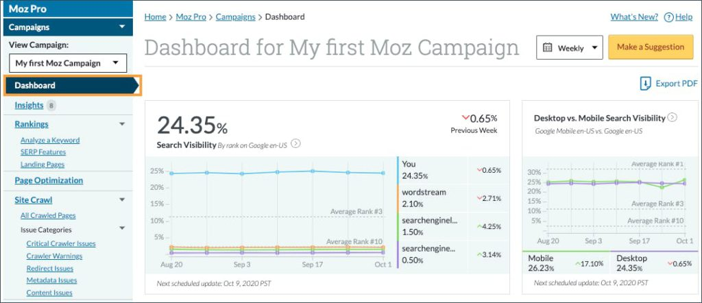 Moz dashboard and moz's campaign